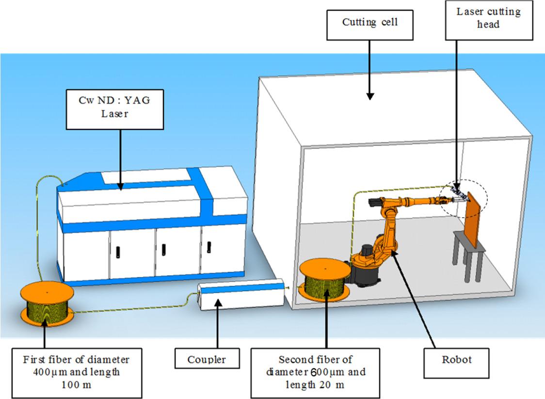 Mobile dismantling platform for removal of the graphite stack